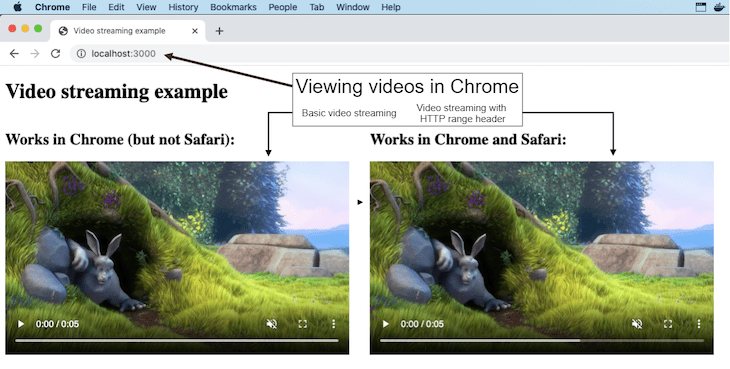 Video Streaming Example in Chrome