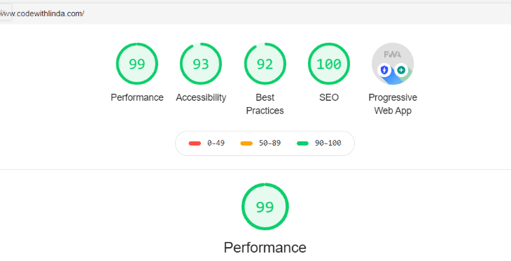 Lighthouse Report After Converting to PWA