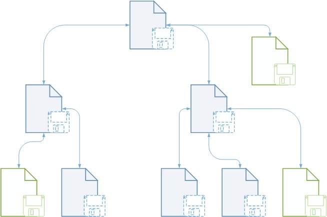 The Vue.js Component Tree