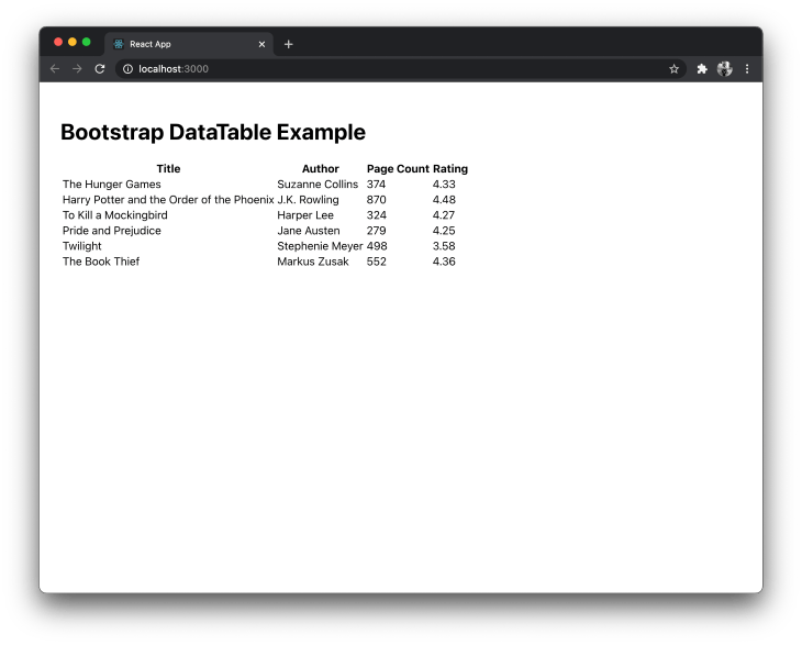 Bootstrap Datatable Example