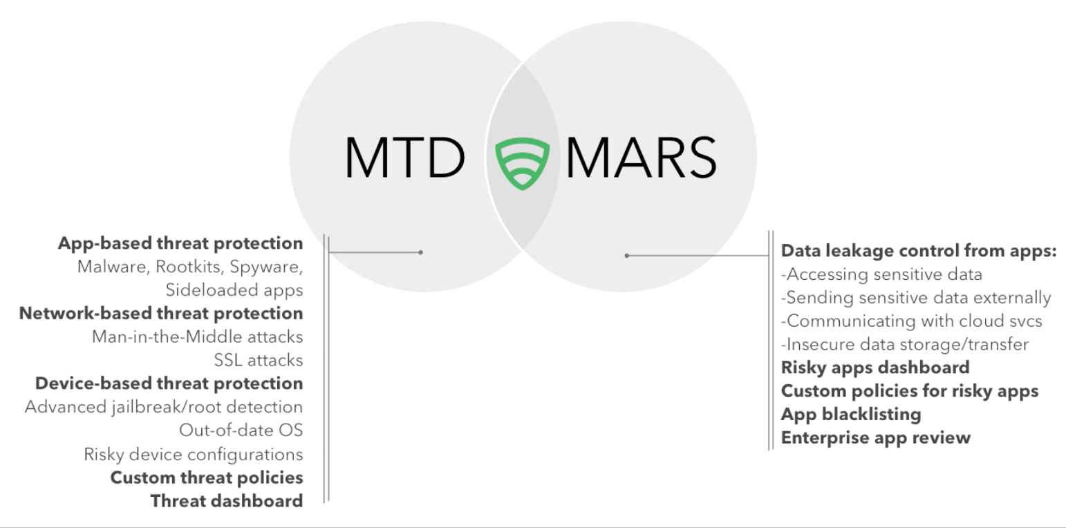 EMM with unified MTD + MARS is the best practice for