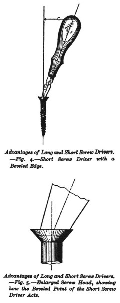 screw-driver_fig4-5