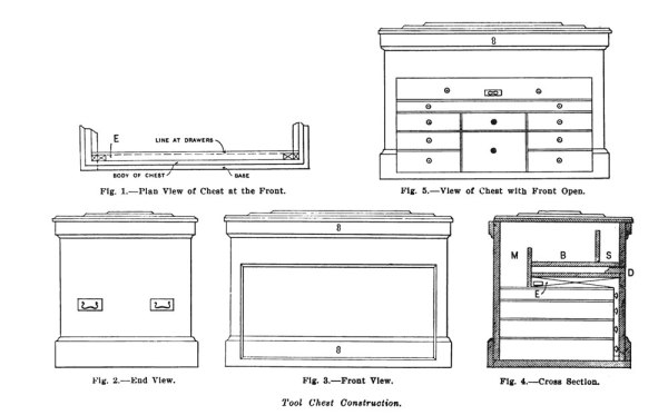 tool_chests_1902
