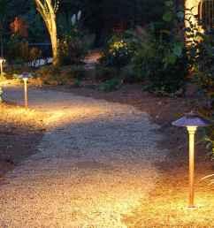 fyi feature low voltage landscape lighting transformers [ 1508 x 1000 Pixel ]