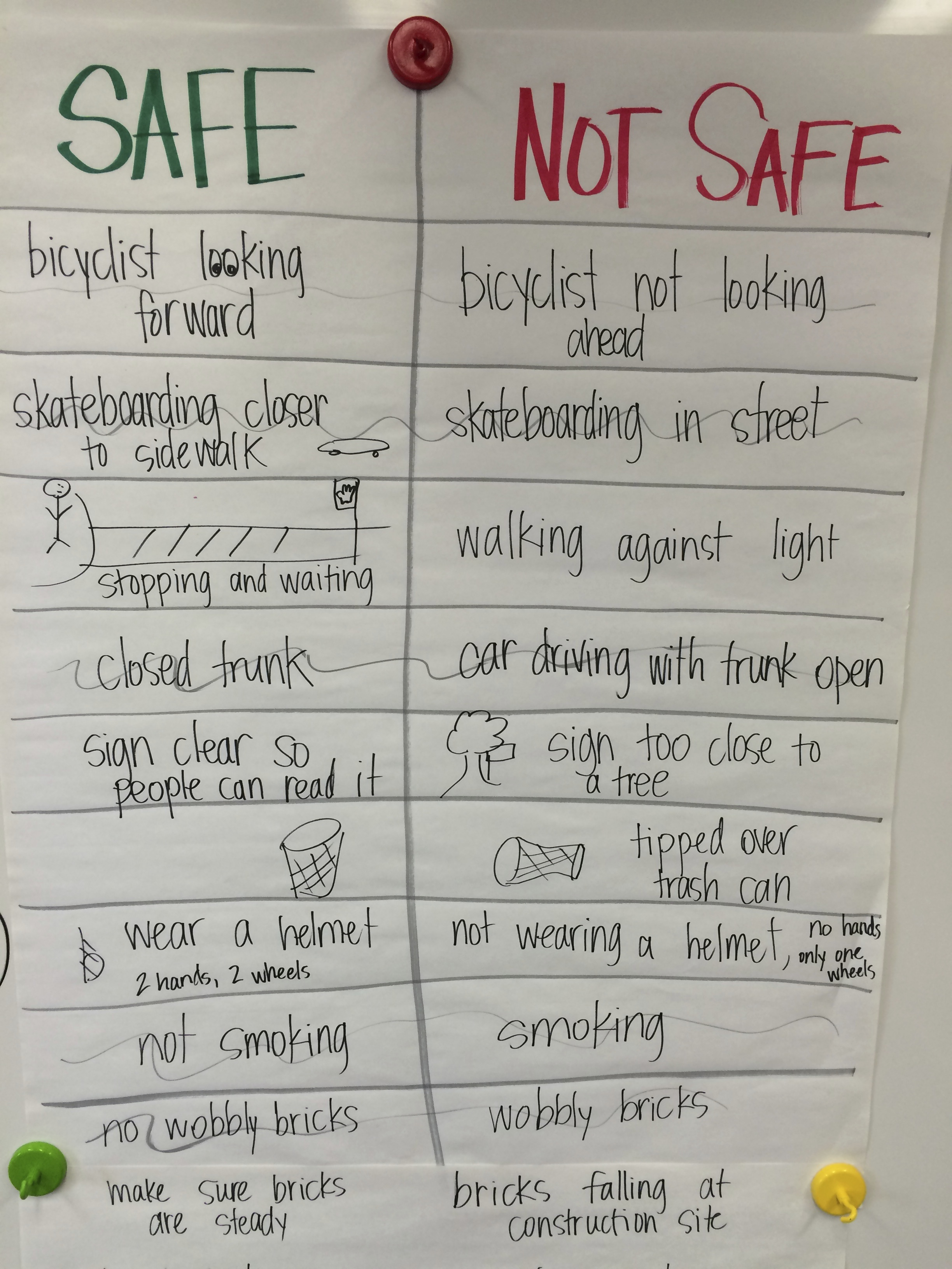 First Grader S Data Representations Of Safe And Unsafe