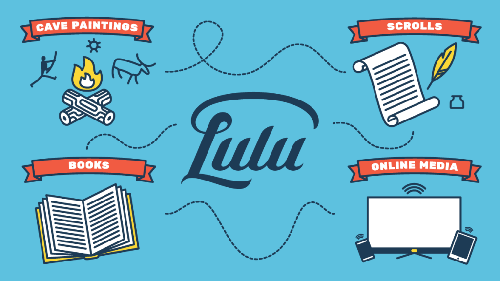 Lulu UK Blog Header