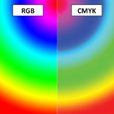 Side by Side RGB vs CMYK