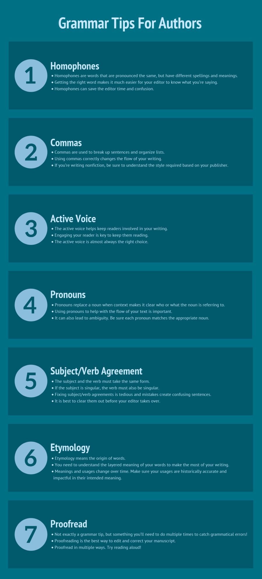 7 Grammar Tips Infographic