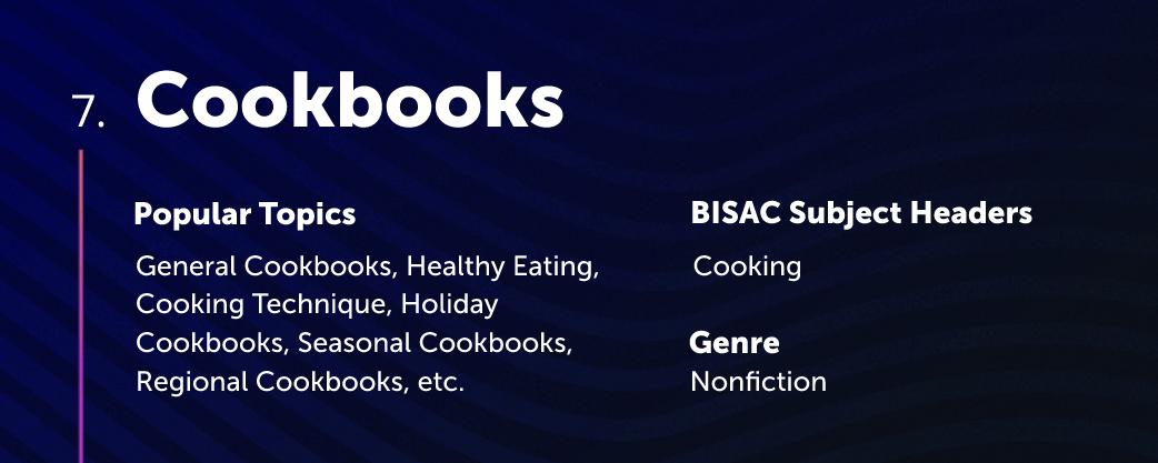 Cookbooks Lulu Bookstore Category