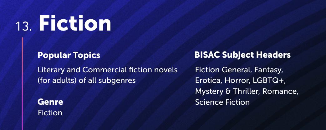 Fiction Lulu Bookstore Category