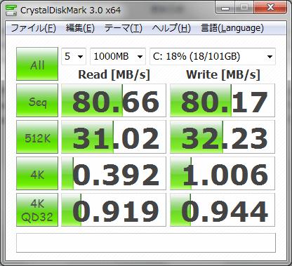 ThinkPad X201s HDD時のベンチマーク