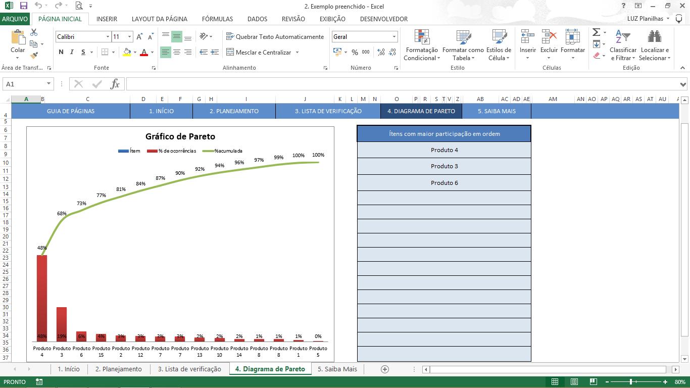 hight resolution of herramientas de calidad diagrama de pareto en excel