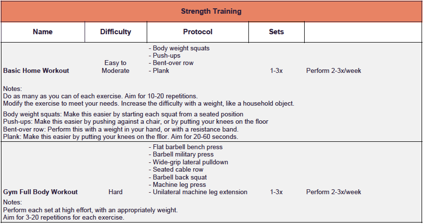 Strength and cardio workout table