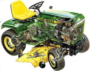 20 Interesting Facts You May Not Know About John Deere Diesel Engines