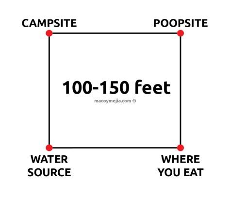campsite-perimeter