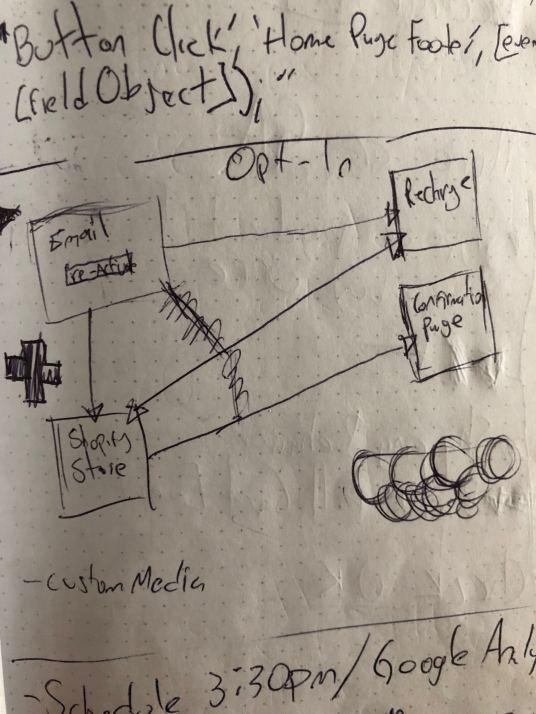 diagram legacy