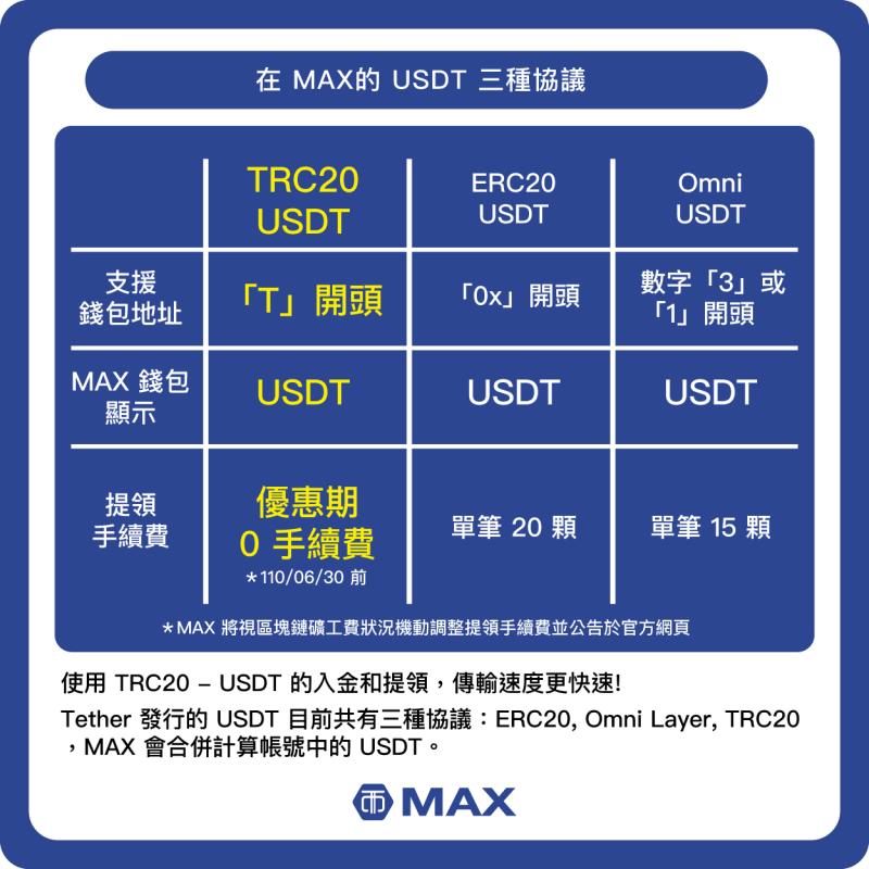 MAX-USDT三種協議