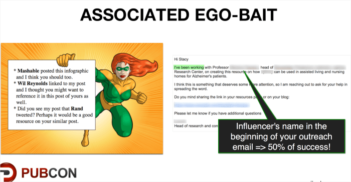 Associated ego-bait