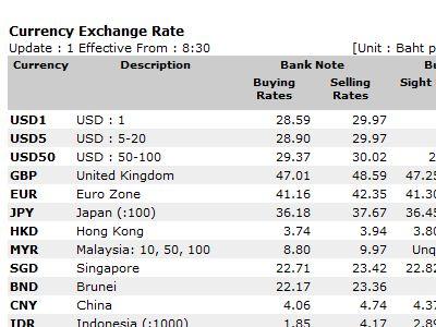 ex-rate-201011.jpg