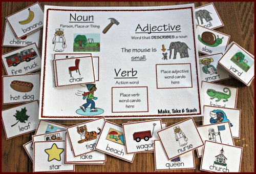 small resolution of Nouns