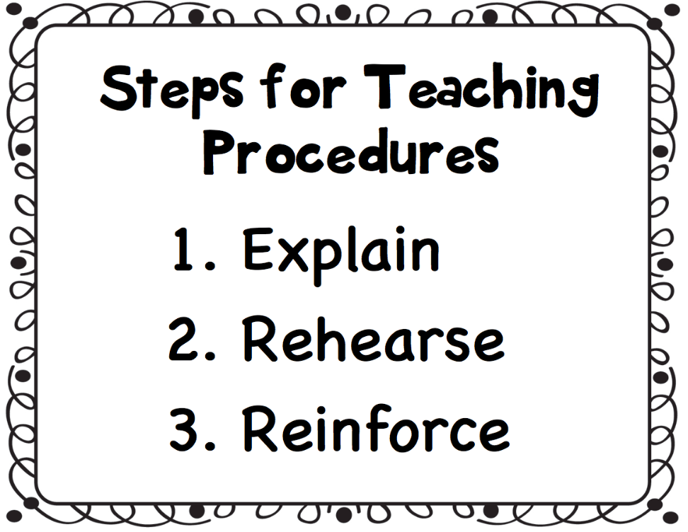 The Importance of Teaching Procedures in the Classroom
