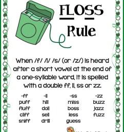 The FLOSS Rule - Make Take \u0026 Teach [ 1022 x 788 Pixel ]