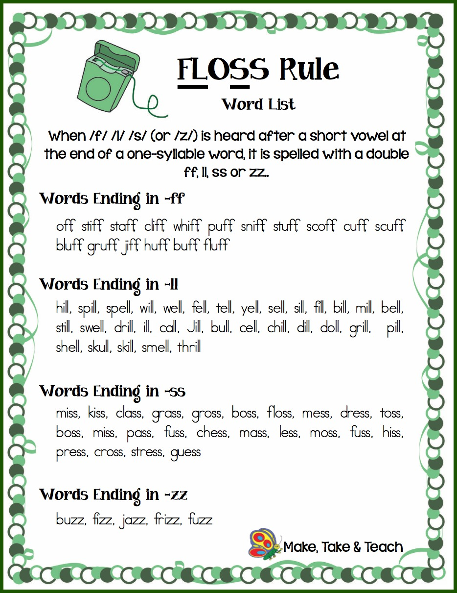 medium resolution of The FLOSS Rule - Make Take \u0026 Teach