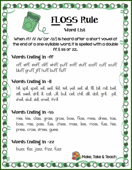 small resolution of The FLOSS Rule - Make Take \u0026 Teach