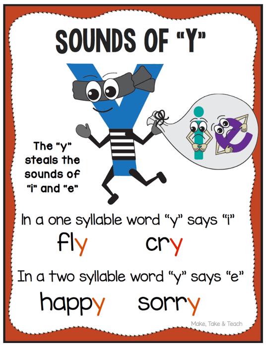 Y As A Vowel : vowel, Teaching, Vowel, Sounds, Teach