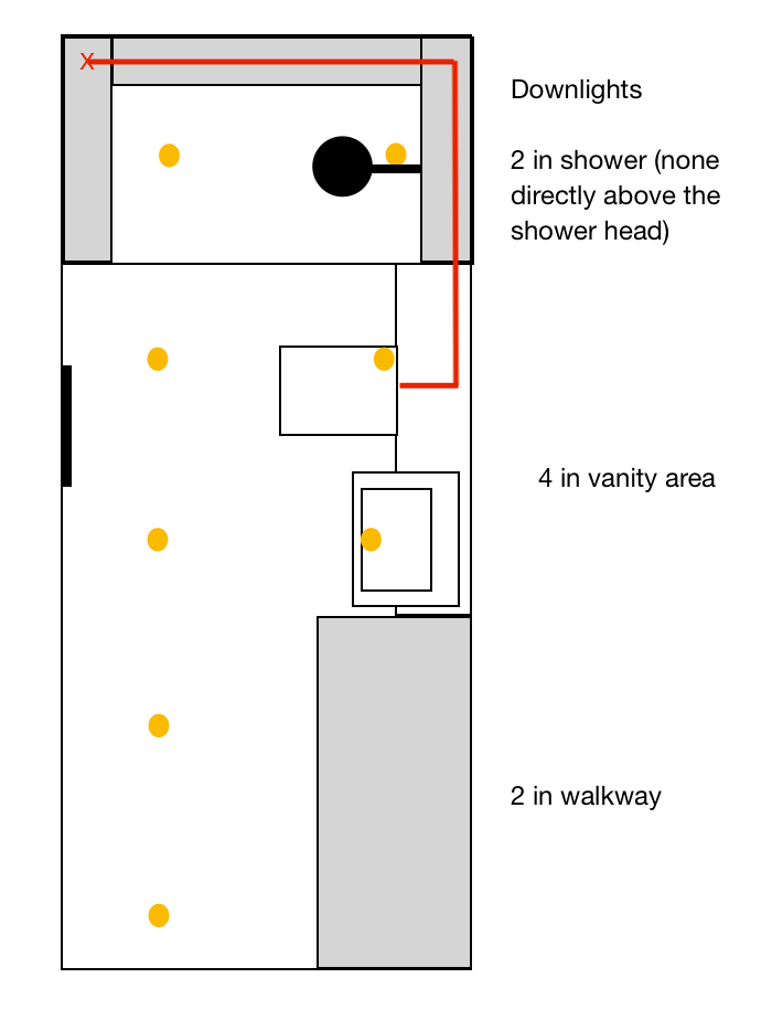 Waste Pipe Layout