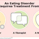 #TellUsAnything Eating Disorder Voices in My Head