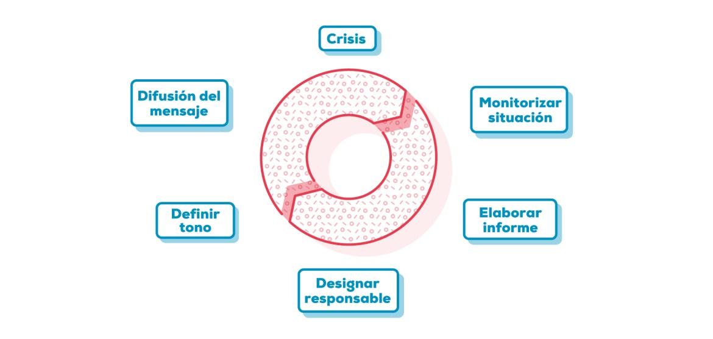 infografia_7-jul-ESP