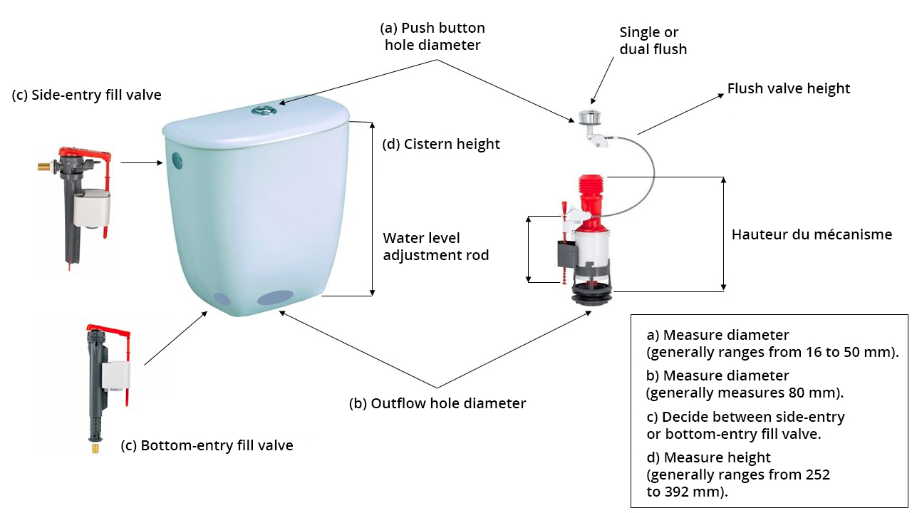 hight resolution of toilet flush parts and assembly