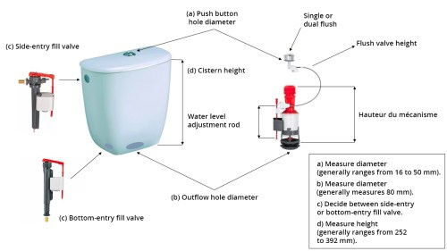 small resolution of toilet flush parts and assembly