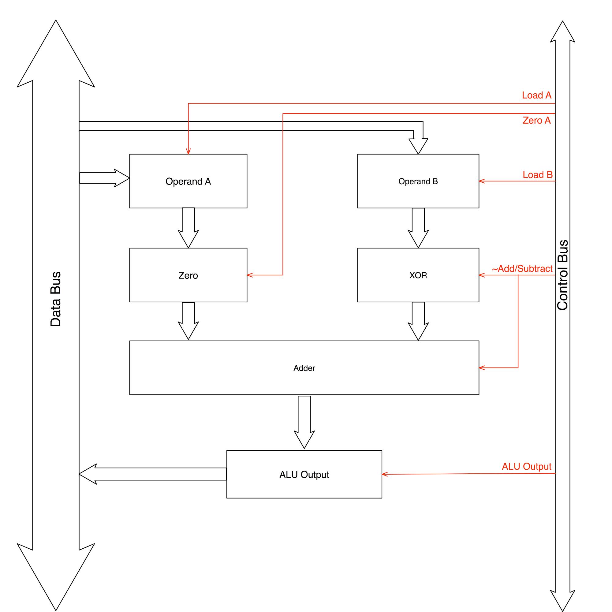 hight resolution of inside the alu