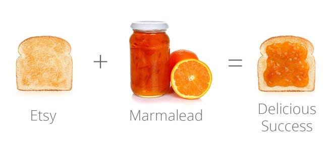 Etsy + Marmalead = Delicious Success