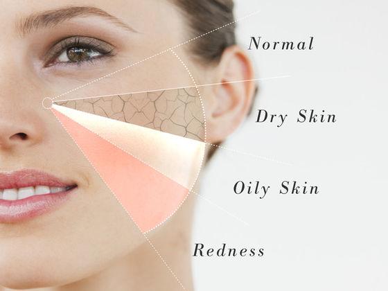 Skincare-Sesuai-Jenis-Kulit