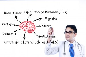 ALS is only one of a host of neurological diseases. Finding a cure for ALS may lead to a cure for similar diseases, such as Parkinson's and Alzheimer's.