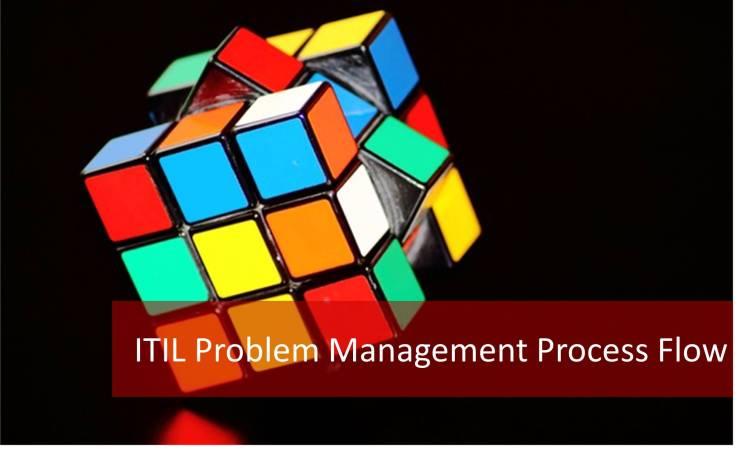 ITIL problem management