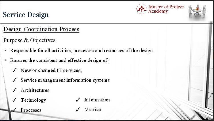 design coordination