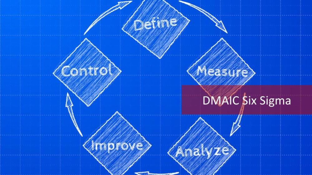 medium resolution of dmaic