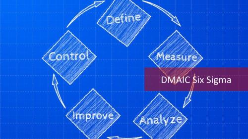small resolution of dmaic