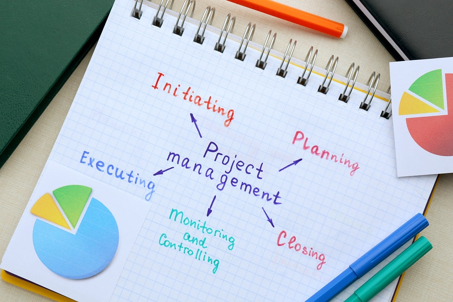2019 Certified Project Manager 5 Options for PM Certifications