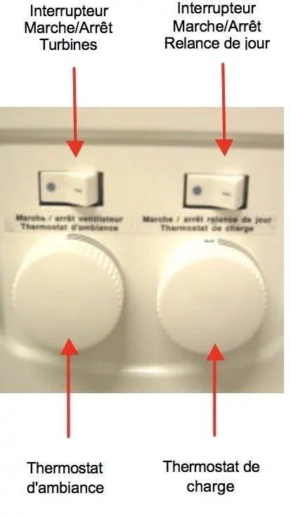 Le Radiateur A Accumulation Chauffe Votre Logement Avec Efficacite
