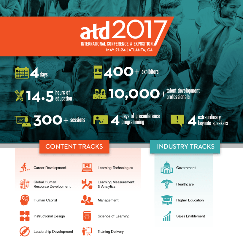 ATD 2017 Infographic