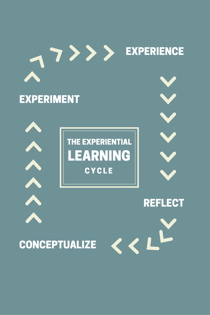 The secret sauce for efficient training: experiential learning