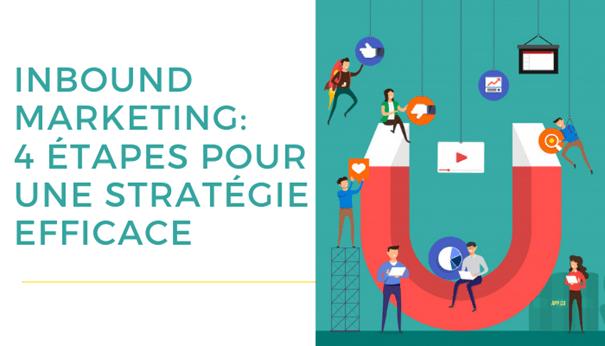 Inbound Marketing : 4 étapes pour une stratégie efficace