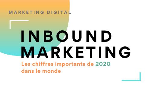 Bannière Inbound Marketing chiffres 2020