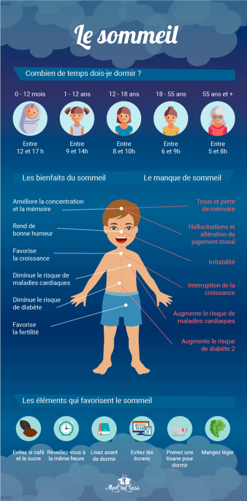 Infographie : l'importance du sommeil