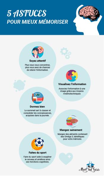Infographie : 5 astuces pour mieux mémoriser